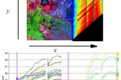 Spectral reflectance measurements of main rock units in northern east Homs