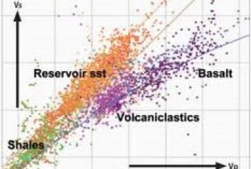 تحليل و معالجة الانماط المختلفة من صور الاقمار الصناعية مجتمعة